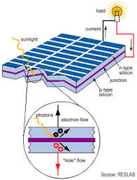generac wiring diagram images tie solar wiring diagram house on electrical design off the grid home