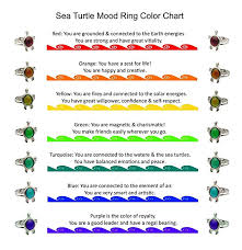 Mood Ring Chart Part 4 Price Chart