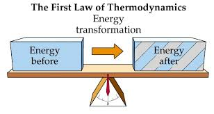 law of thermodynamics by zackdowney on  law of thermodynamics by zackdowney