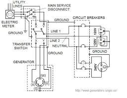 transfer switch wiring diagram handyman diagrams pinterest Rv Electrical System Wiring Diagram transfer switch wiring diagram handyman diagrams pinterest transfer switch rv electrical system wiring diagram