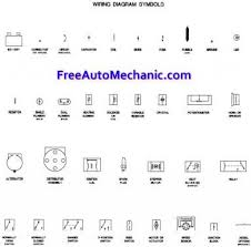 diagrams automotive electrical wiring diagram symbols free download common wiring diagrams for cargo trailers automotive electrical wiring diagram diagrams 25 latest control wiring diagram symbols diagrams1024774 car automotive electrical wiring diagram