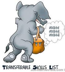 Define Transferable Skills Transferable Skills List Of Transferable Skills Examples For