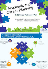 communication advocacy wisconsin department of public instruction 4 stages to successful acp