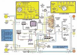 wiring diagram for 1972 ford f100 the wiring diagram electrical wiring diagram of ford f100 all about wiring diagrams wiring diagram