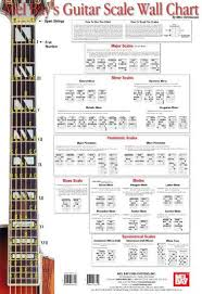 bass scales wall chart wall chart guitar scale reference