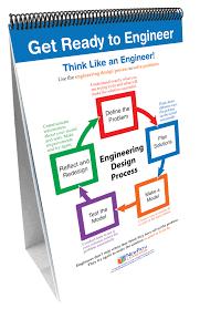 How To Create A Flip Chart Newpath Stem Engineering Design Process Flip Chart Set Grades 3 5