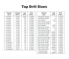What Size Drill Bit For Screw Chamal Co