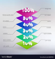Visual Chart Business Visual Chart Template