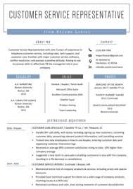Resume Sapmles 80 Free Professional Resume Examples By Industry Resumegenius