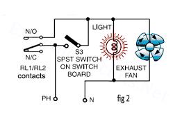 emergency ballast wiring diagram images wiring diagram diagram wiring for t5 6 bulb 4 lamp t8 emergency ballast