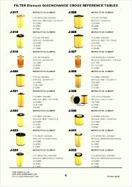 Oil Filter Cross Reference Chart Pdf Best Picture Of Chart