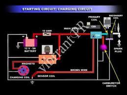 suzuki hayate wiring diagram suzuki free wiring diagrams Suzuki Gp Wiring suzuki access 125 starting circuit charging circuit youtube suzuki hayate wiring diagram suzuki gp 125 wiring diagram