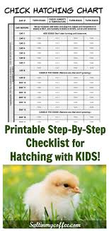 Poultry Incubation Chart Printable Egg Incubation Chart Chickens Backyard