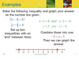 solving absolute value equations and inequalities calculator