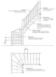 stair diagram2