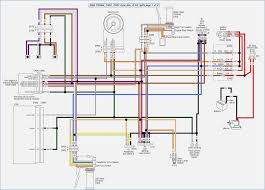 free harley davidson wiring diagrams for harley wiring diagrams free harley wiring diagrams simplified free harley davidson wiring diagrams for harley wiring diagrams free realestateradio on tricksabout net