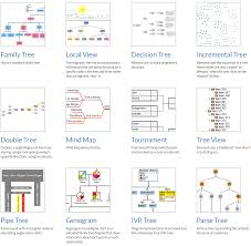 Top 5 Best Free Diagrams Javascript Libraries Our Code World