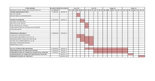 Contoh Gantt Chart Final Proposal 2