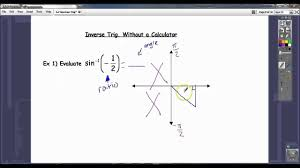 Inverse Trig Functions Chart Evaluating Inverse Trig Functions Without A Calculator
