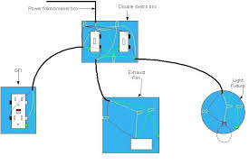 double light switch and wiring a exhaust fan trusted wiring diagrams double light switch wiring diagram for bathroom fan car wiring in a bathroom vent fan wiring