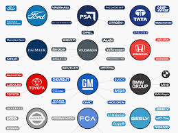 Car Company Ownership Chart The Biggest Car Companies In The World Details Graphic