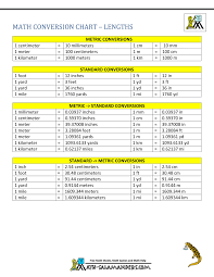 Metric To Standard Conversion Chart Us