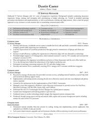 Manager Resume Templates Finance Executive Rare Examples 2018