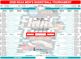 March Madness 2018 Whats The Best Printable Ncaa Tournament