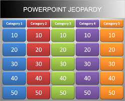 Microsoft Powerpoint Jeopardy Template The Highest Quality