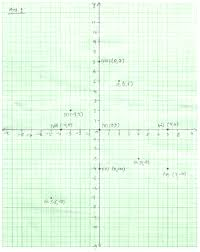 Ex 11 1 Q1 Plot The Following Points On The Graph Paper I