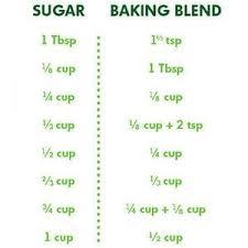 Truvia To Stevia Conversion Chart Truvia Brown Sugar Blend Mix Of Natural Stevia Sweetener And Brown Sugar 18 Oz Bag