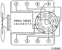 chevy 350 alternator wiring diagram wiring diagram and schematic chevy 350 alternator wiring diagram cars