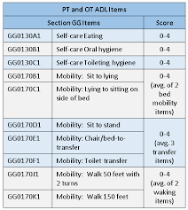 Section Gg Changes Are You Ready Century Rehabilitation