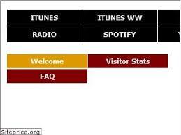 Spotify Charts Kworb Kworb Net Estimated Website Worth 167 975