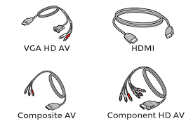 how to connect an xbox 360 to your tv illustration of xbox 360 cable options