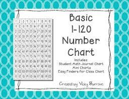 Class Charts Student Basic 1 120 Number Chart Math Kindergarten Number Chart