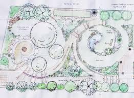 garden design plans. English Garden Layout Sensational Design Plans 11 On Home Ideas E