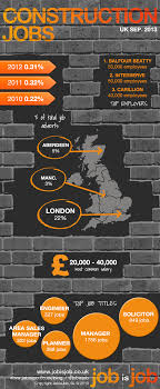uk trends in construction in 2013 infographic jobisjob blog infographic construction trends