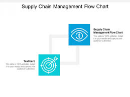 Supply Chain Flow Chart Supply Chain Management Flow Chart Ppt Powerpoint