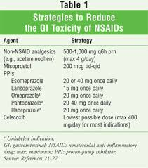 Nsaid Comparison Chart Adverse Events Associated With Nsaids