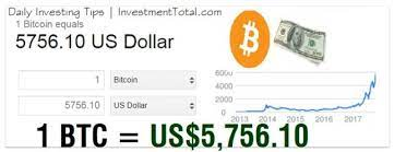 When he explained that bitcoin could reach that price ($10,000), the cryptocurrency was traded just at $413 dollars. 1 Btc To Usd 1 Bitcoin Equals 5 756 10 Us Dollar Now What