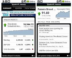Aol Finance Stock Quotes