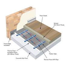 wiring diagram for underfloor heating mats on wiring images free Wiring Diagram Underfloor Heating wiring diagram for underfloor heating mats on wiring diagram for underfloor heating mats 12 water heating underfloor heating between joists wiring diagram underfloor heating
