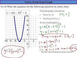 parabola transformation math 8 vertex mathematics vision project