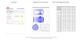 Strapping Chart Progauge Tank Calibration 3d Laser Padungsilpa Group