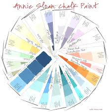 color wheel painting chalk paint color wheel color wheel painting wisconsin color wheel painting