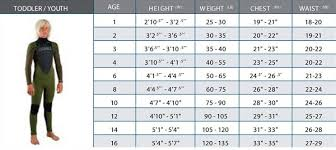 Wetsuit Size Chart Child Kid Wetsuit Sizes Kids