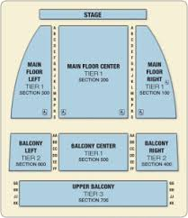 Grand Rapids Civic Theater Seating Chart The Venue Grand Rapids Civic Theatre