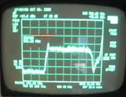 Atsc Frequency Chart Atsc Frequencies Triplekkkk