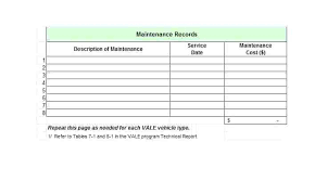 Fleet Vehicle Maintenance Log Template New Inspection